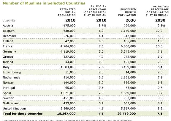 muslimer i danmark antal